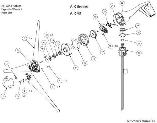 Air Breeze and Air 40 Wind Turbine Replacement Spare Parts