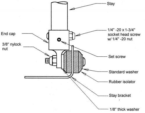 AIR Wind Turbine Sternmount Rubber Isolator and Anti-Vibration Grommet